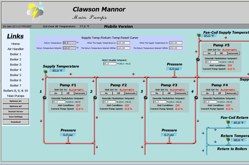 Building Automation System Clawson, Michigan 6