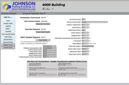 Building Automation System Waterford, Michigan 4