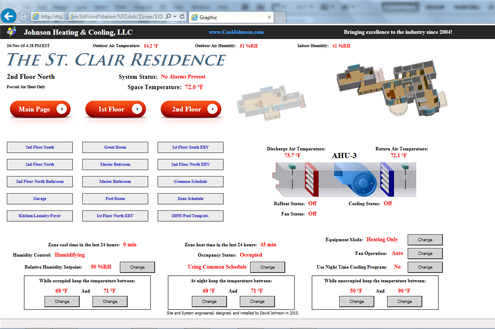 Building Automation System St. Clair County Michigan 3
