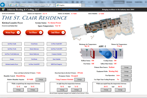 Building Automation System St. Clair County Michigan 4