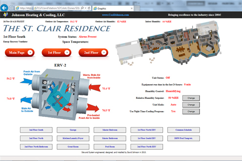 Building Automation System St. Clair County Michigan 5
